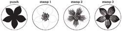Martha Stewart Stanzer-u. Stempel-Set Blume / Flower 42-25006